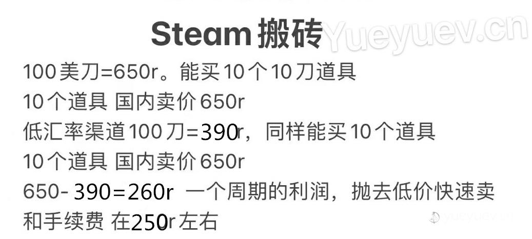 steam搬砖游戏汇率差项目,国内外礼品卡五折渠道-明哥